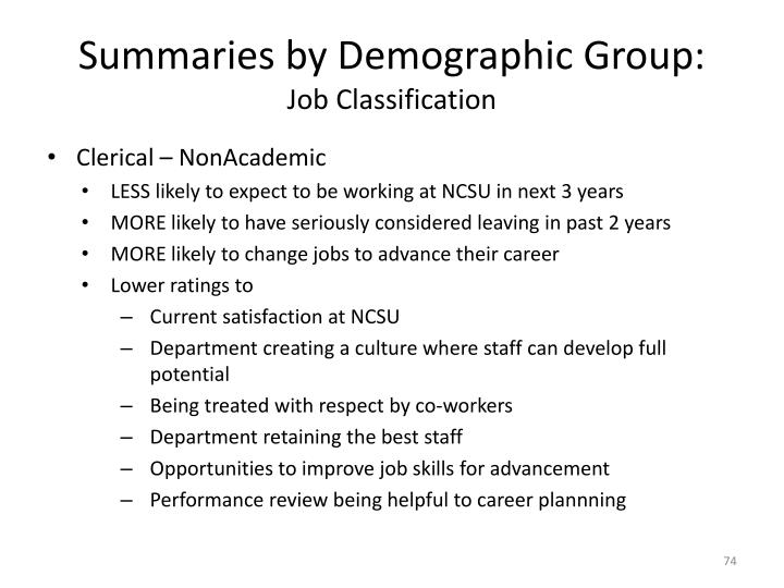 Summaries by Demographic Group: