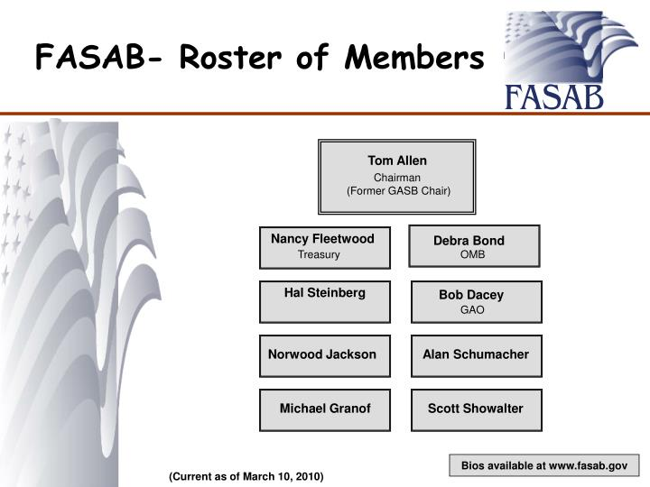 FASAB- Roster of Members