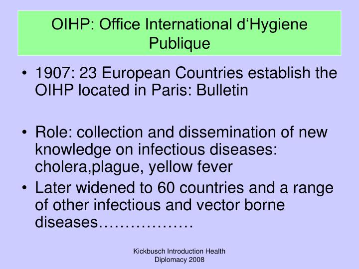 OIHP: Office International d'Hygiene Publique