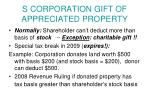 s corporation gift of appreciated property