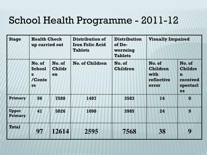 School Health Programme - 2011-12