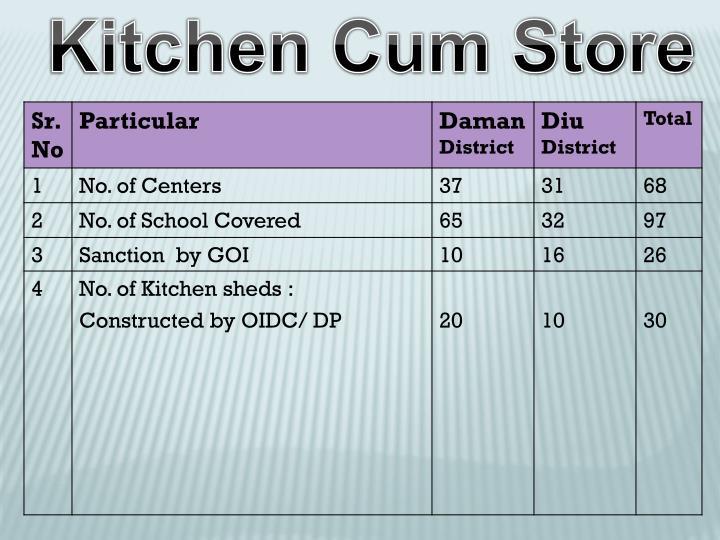 Kitchen Cum Store