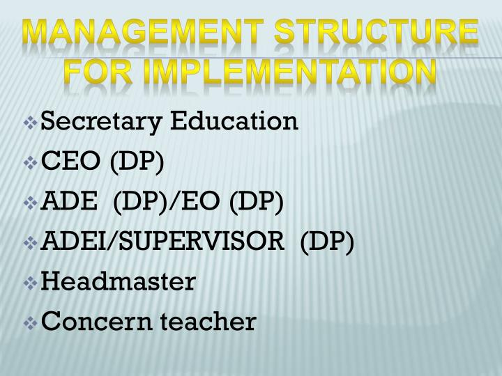 Secretary Education