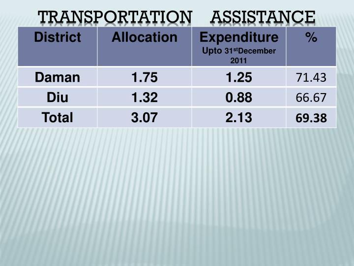 Transportation    Assistance