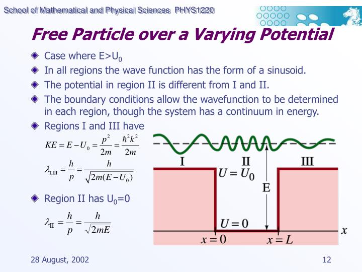 Free Particle over a Varying Potential