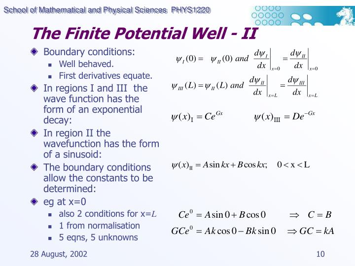The Finite Potential Well - II