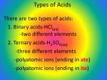 types of acids