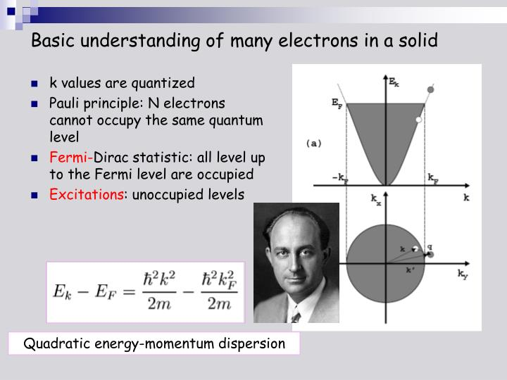 Basic understanding of many electrons in a solid
