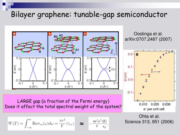 Bilayer graphene: tunable-gap semiconductor