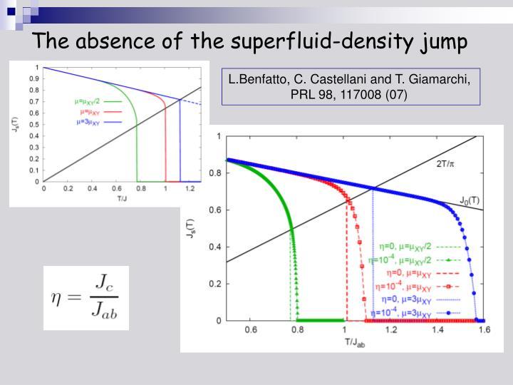 The absence of the superfluid-density jump