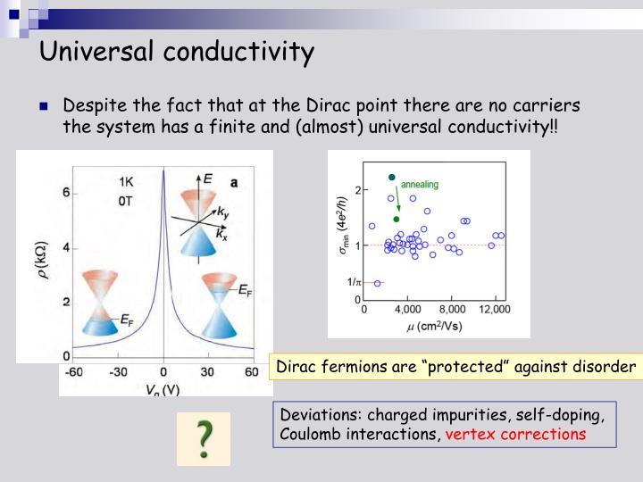 Universal conductivity
