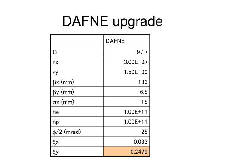 DAFNE upgrade
