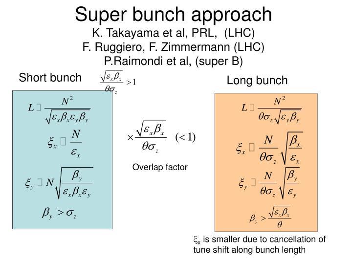 Super bunch approach k takayama et al prl lhc f ruggiero f zimmermann lhc p raimondi et al super b