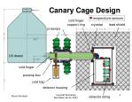 canary cage design