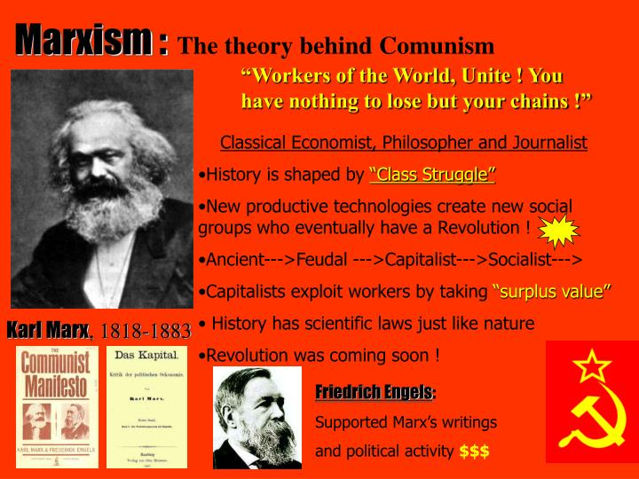 the soviet communist theory Donald f busky is adjunct professor of history and political science at camden county college he is the author of democratic socialism: a global survey (praeger, 2000) and the companion volumes to the present book: from utopian socialism to the rise and fall of the soviet union: communism in history and theory and the european experience with communism: history and theory, both published by.