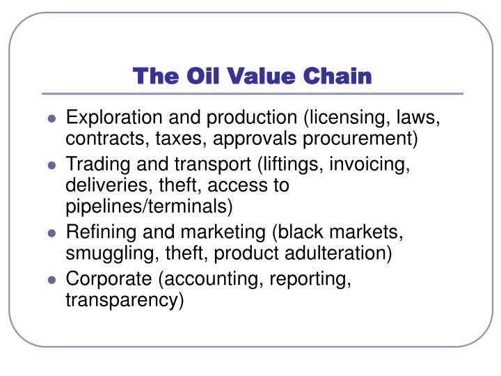 The Oil Value Chain
