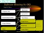 software reusing by oo