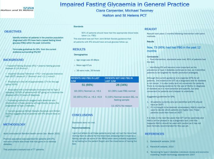 Impaired Fasting Glycaemia in General Practice