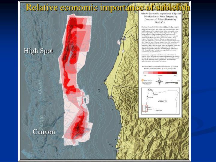 Relative economic importance of sablefish