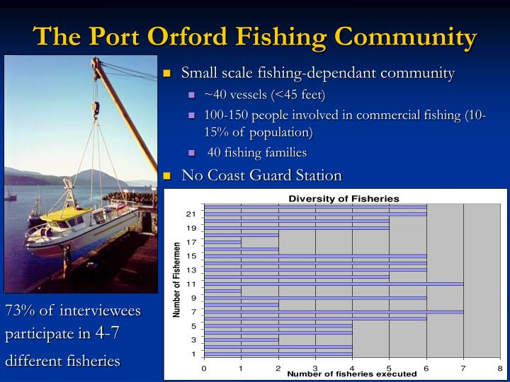 The Port Orford Fishing Community