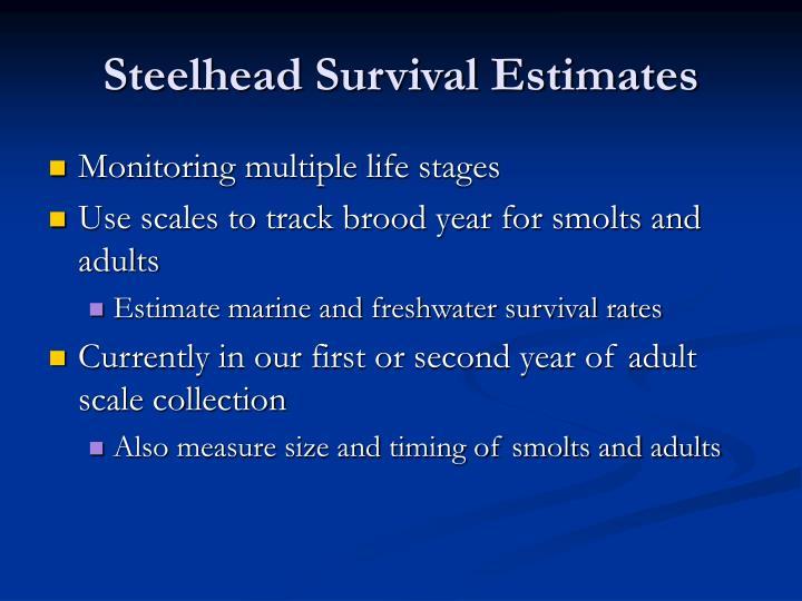 Steelhead Survival Estimates