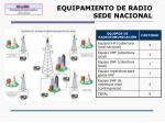 equipamiento de radio sede nacional