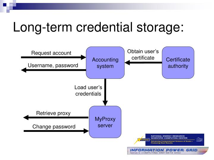Long-term credential storage: