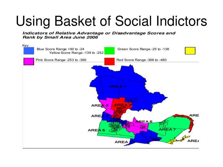 Using Basket of Social Indictors