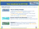 our students in eufar
