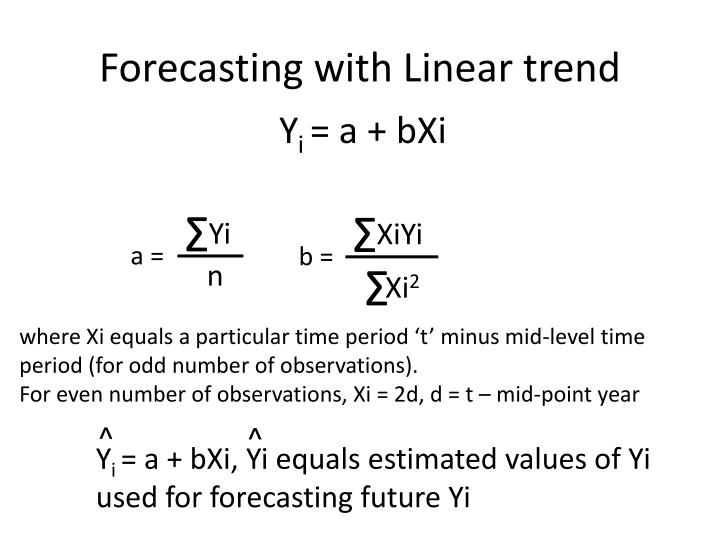 Forecasting with Linear trend