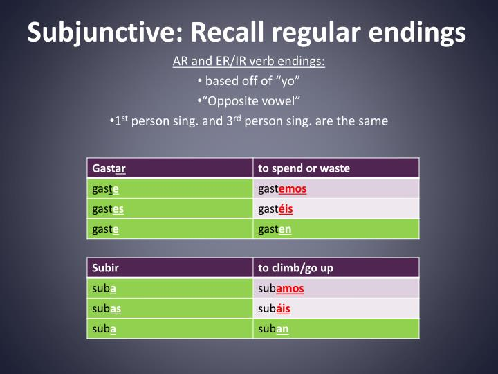 Ppt Powerpoint Endings SubjunctiveRecall Regular Presentation w8OmNn0v
