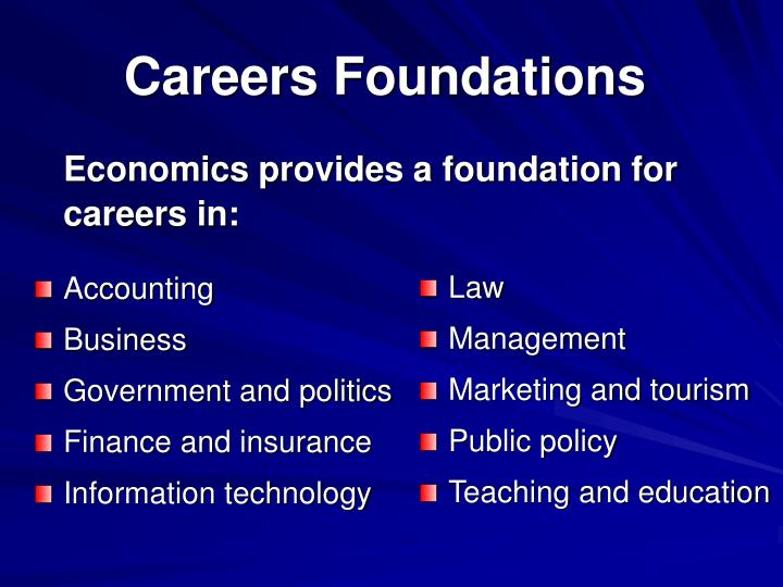 Careers Foundations