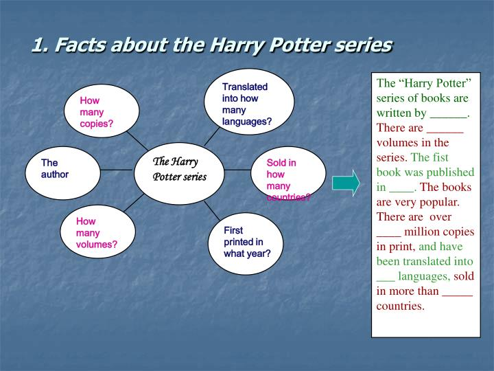1. Facts about the Harry Potter series