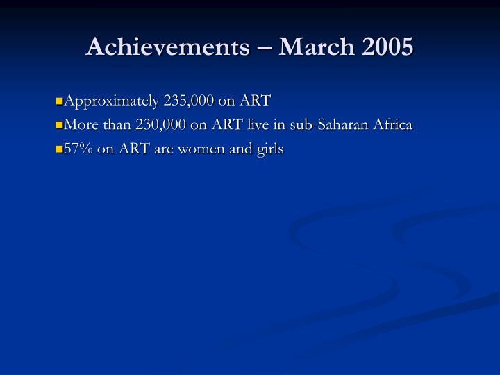 Achievements – March 2005