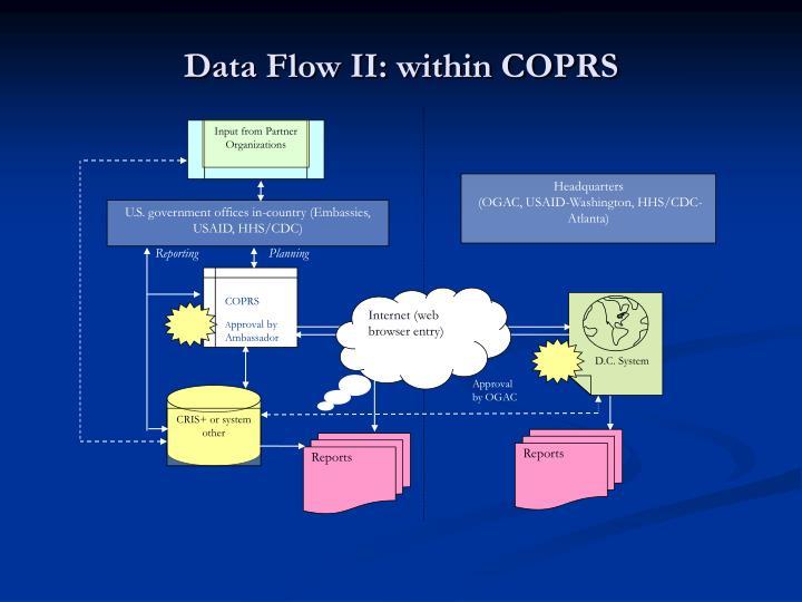 Input from Partner Organizations