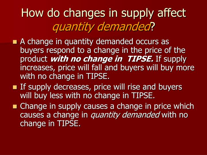 How do changes in supply affect