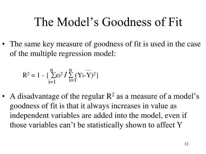 The Model's Goodness of Fit