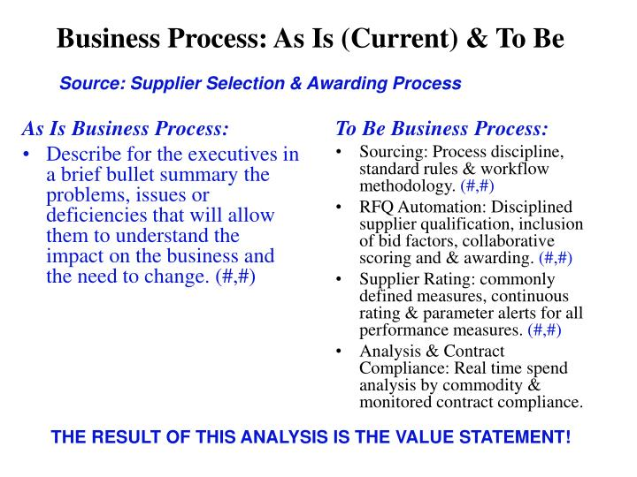 As Is Business Process: