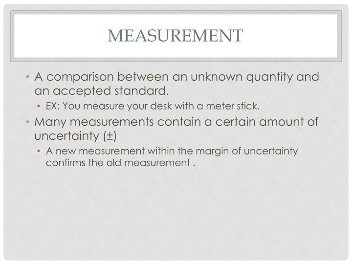 Measurement
