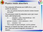 physics inside absorbers