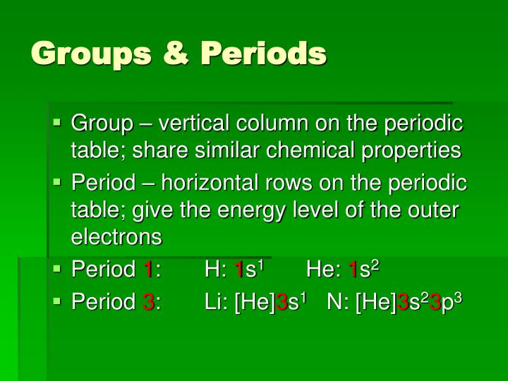 a vertical column on the periodic table