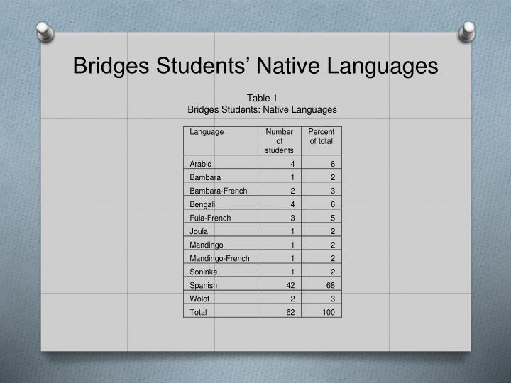 Bridges Students'