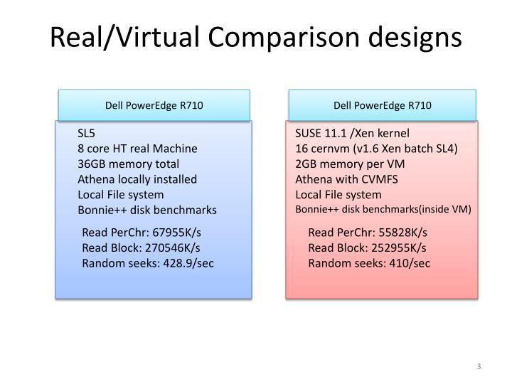 Real virtual comparison designs