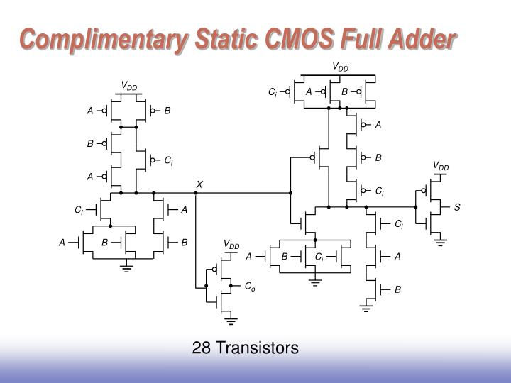 Complimentary Static CMOS Full Adder