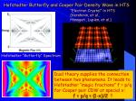 hofstadter butterfly and cooper pair density wave in hts