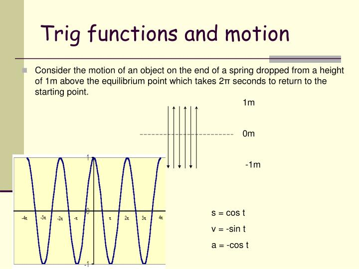Trig functions and motion