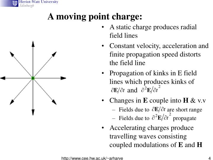 A moving point charge: