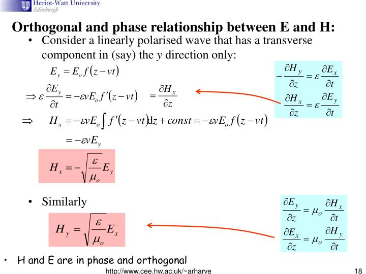 Orthogonal and phase relationship between E and H: