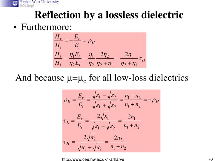 Reflection by a lossless dielectric