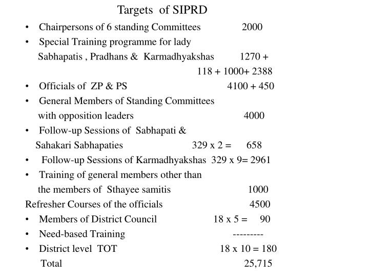 Targets  of SIPRD